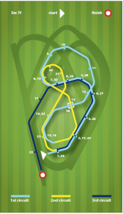 Cheltenham-Cross-Country-Course